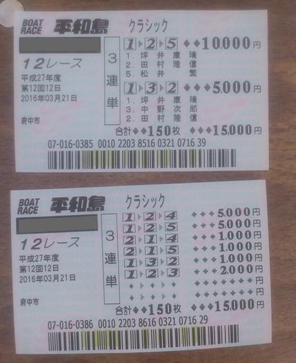 競艇の舟券