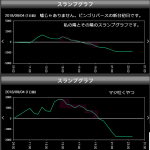 ビンゴリバースグラフ